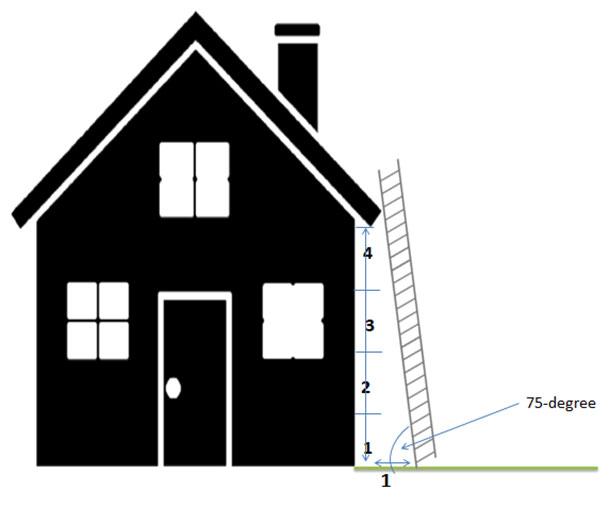 Ladder Angle Rule